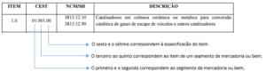 CEST 300x89 - Substituição tributária do ICMS