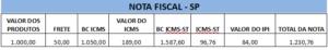 Nota Fiscal Substituição Tributária ICMS