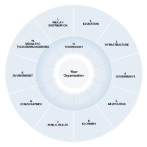 MAG webb essay s1 300x300 - 11 fontes de mudanças que influenciam o futuro dos negócios