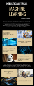 Infográfico Machine Learning
